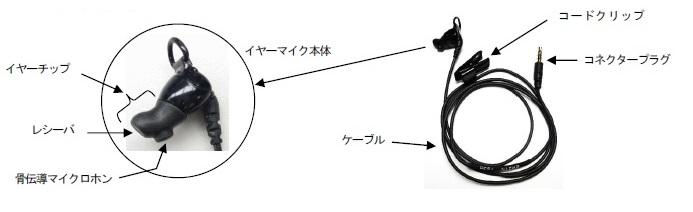 骨伝導マイクEM21